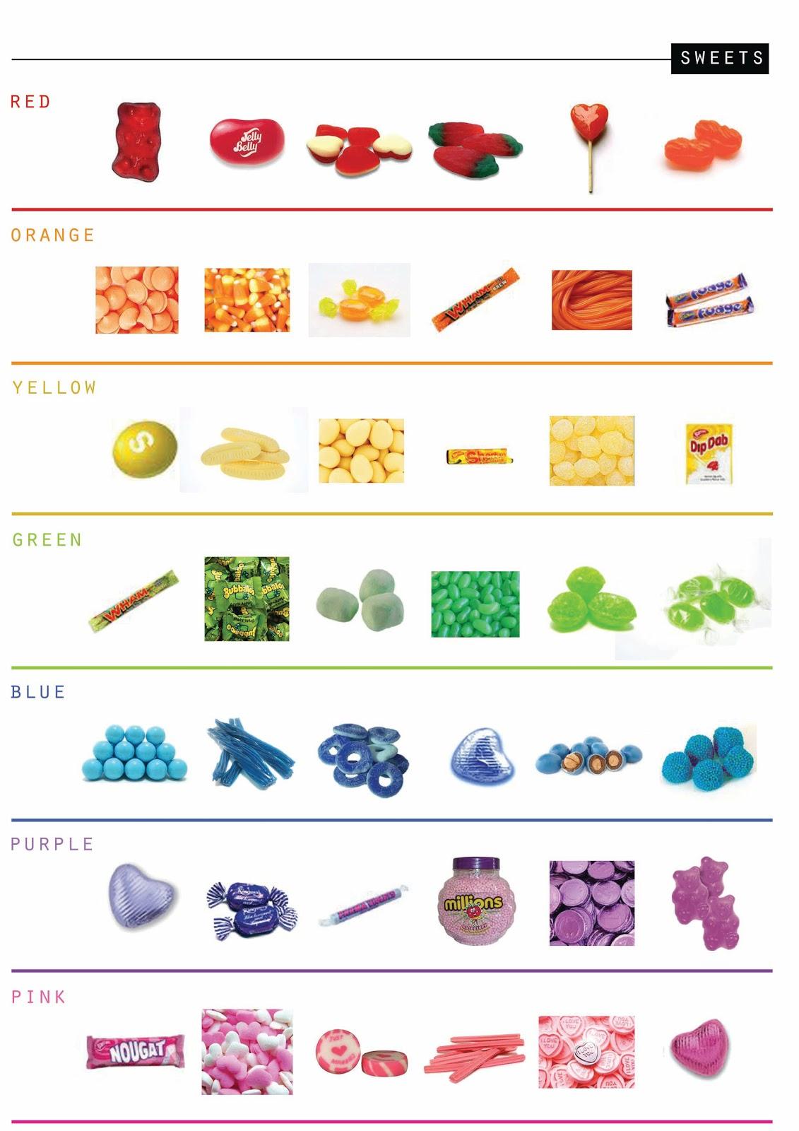 Categorisation By Colour.