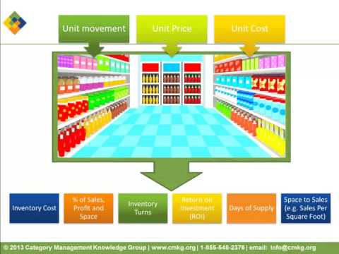 Category Management Survival Skills for Retailers - Exclusive Video