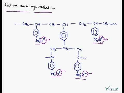 Ion Exchange Resins, Cation Exchange Resins, Anion Exchange Resins