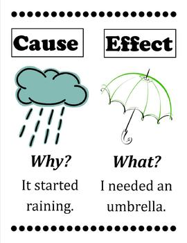 Cause and Effect Visual/Anchor Chart