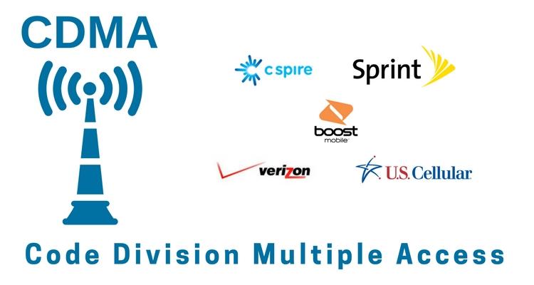 cdma-networks