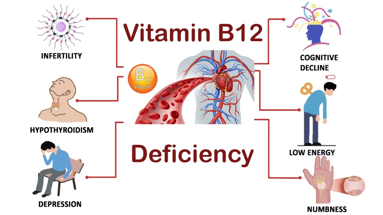 Never Ignore These Warning Signs of Vitamin B12 Deficiency - Vitamin B12  Deficiency Symptoms