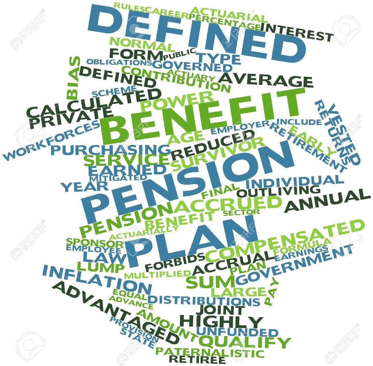 Abstract word cloud for Defined benefit pension plan with related tags and  terms Stock Photo -