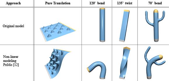 Surface-based deformation benchmark.