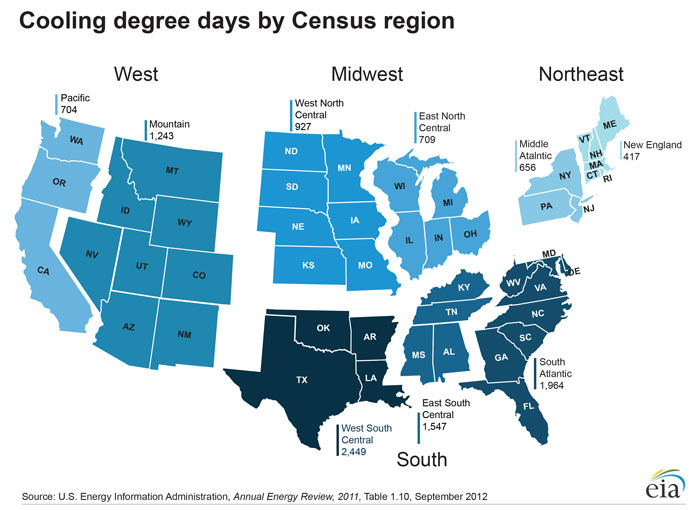 Click to enlarge ». Degree days are measures