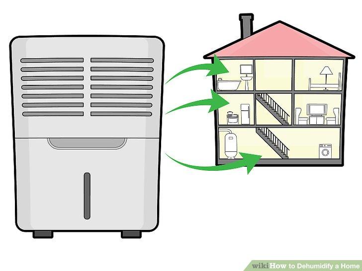 Image titled Dehumidify a Home Step 1
