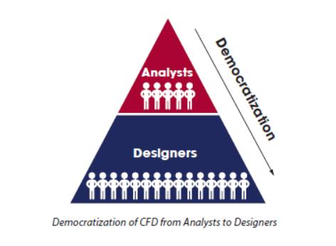 "The Democratization of CFD. """