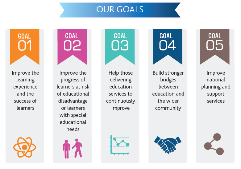 Our Goals 2016-2019