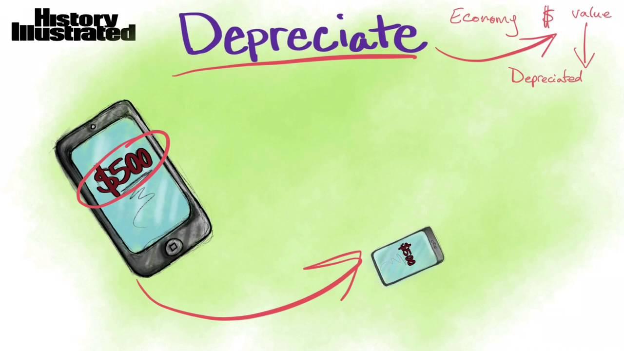 Depreciate Definition for Kids