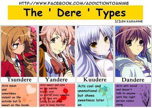 COM/ADDICTIONTOANIME The Dere . Types CCJLEN