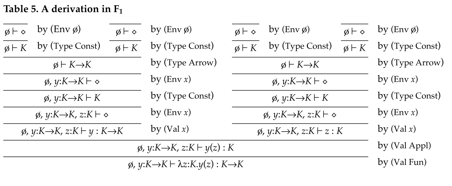 Derivation tree from cardelli