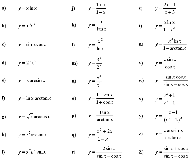 Derivative of a function - Exercise 2