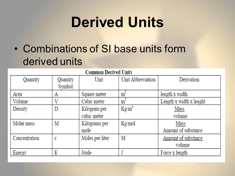 2 Derived Units Combinations of SI base units form derived units