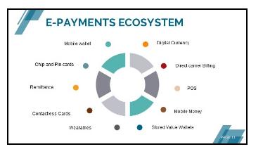 E Payment Service