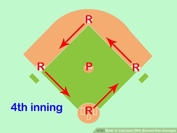 Image titled Calculate ERA (Earned Run Average) Step 2