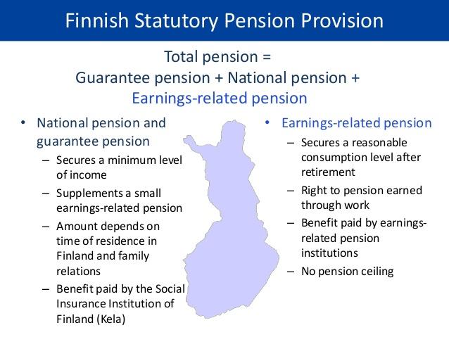 Earnings-related pension Social Insurance; 4.