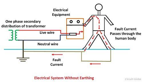 elctrical-earthing-1