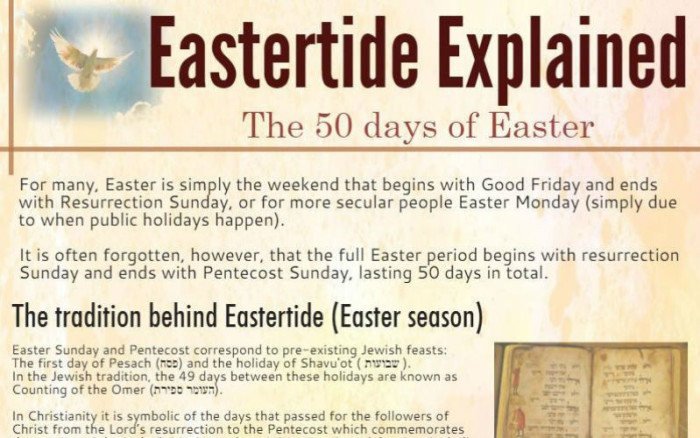 The Forgotten Season of Eastertide, Explained in One Infographic