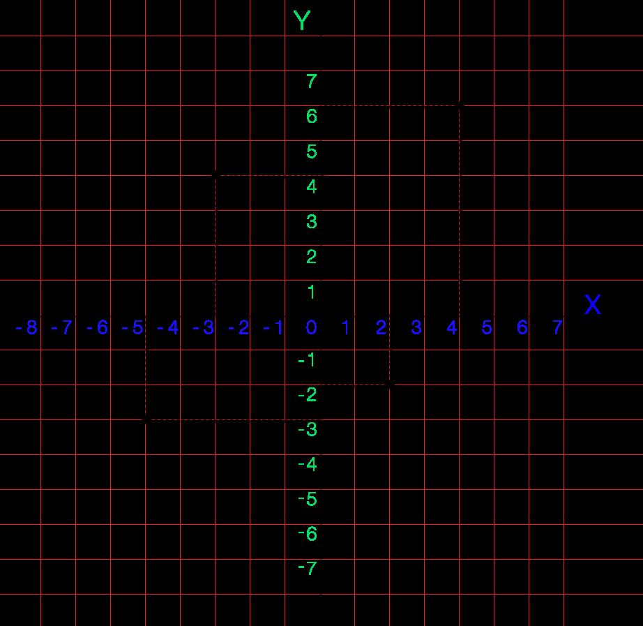 CartesianModel