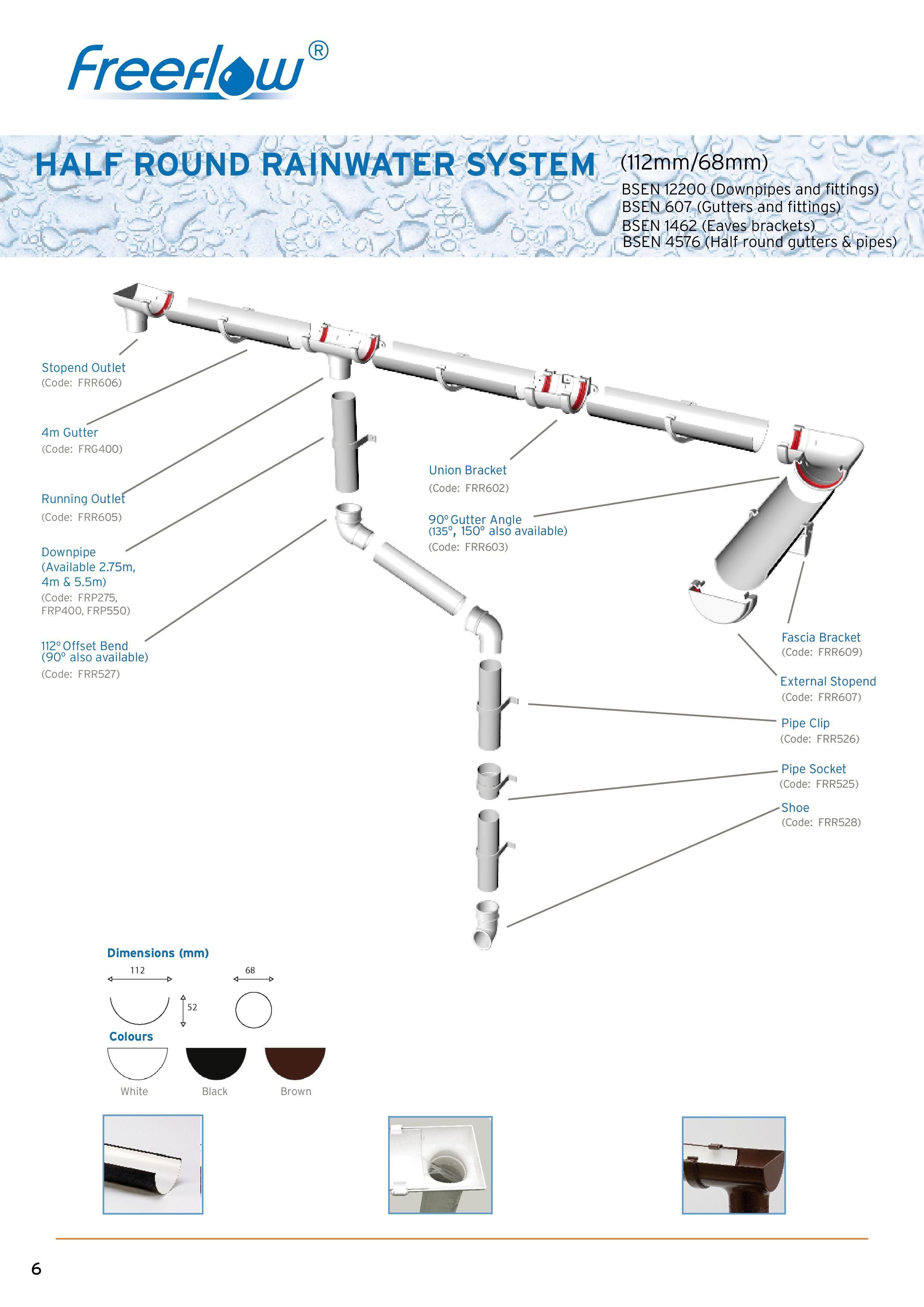 KPVC Freeflow Diagram