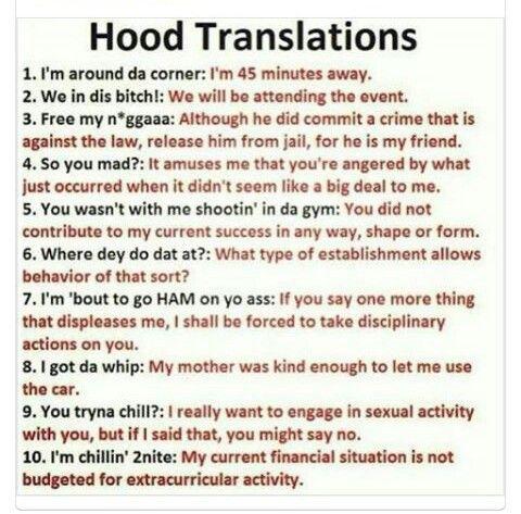 Hood translations, ebonics, common sentences & phrases