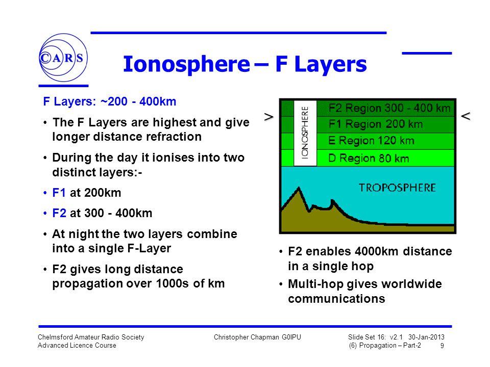 Ionosphere – F Layers > < F Layers: ~ km