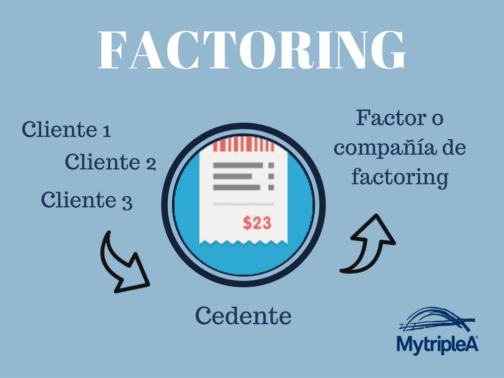 Infografía Factoring