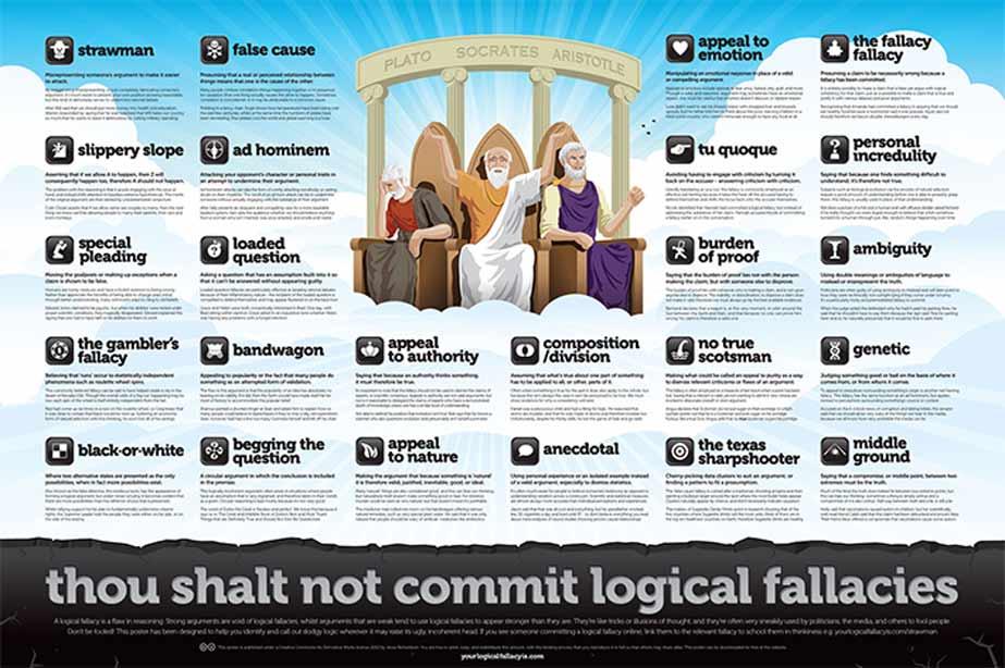 Get a fallacies poster
