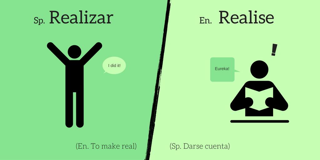 False friend: Realizar ≠ Realise