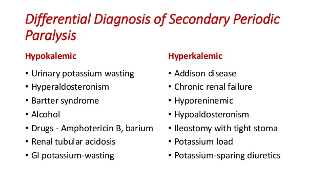 cardiac manifestations; 25. Differential Diagnosis of Secondary Periodic  Paralysis