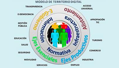 El Libro Blanco de Territorios Digitales en el Ecuador, que presentó el  Ministerio de Telecomunicaciones