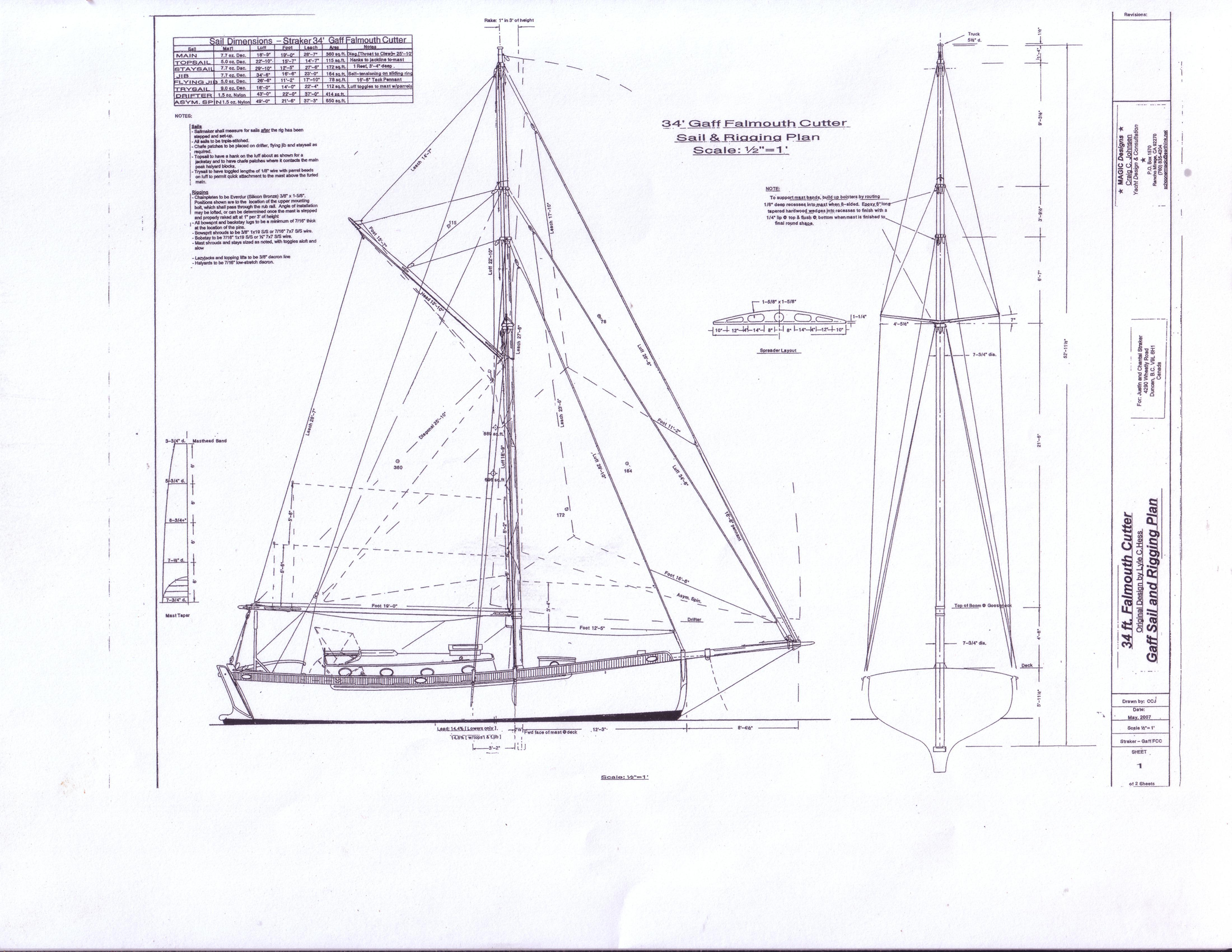 Gaff Sail and Rigging Plan