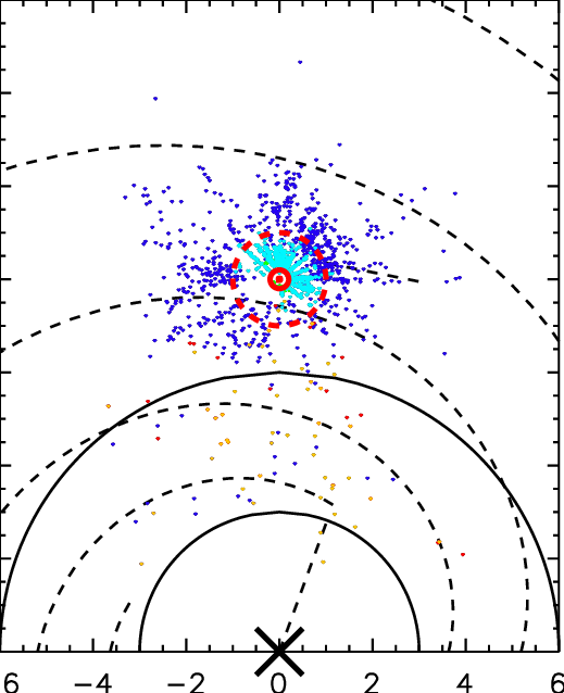 Distribution of C3PO cold clumps as seen from the North Galactic Pole. |  Download Scientific Diagram