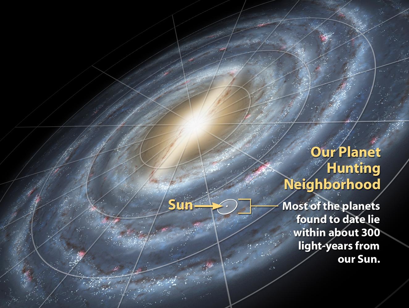 galactic year