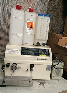 Lactoscope