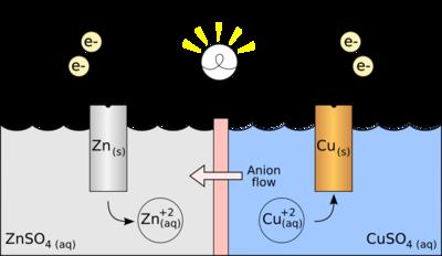 Galvanic cell