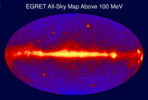 The sky at energies above 100 MeV observed by the Energetic Gamma Ray  Experiment Telescope (EGRET) of the Compton Gamma Ray Observatory (CGRO)  satellite