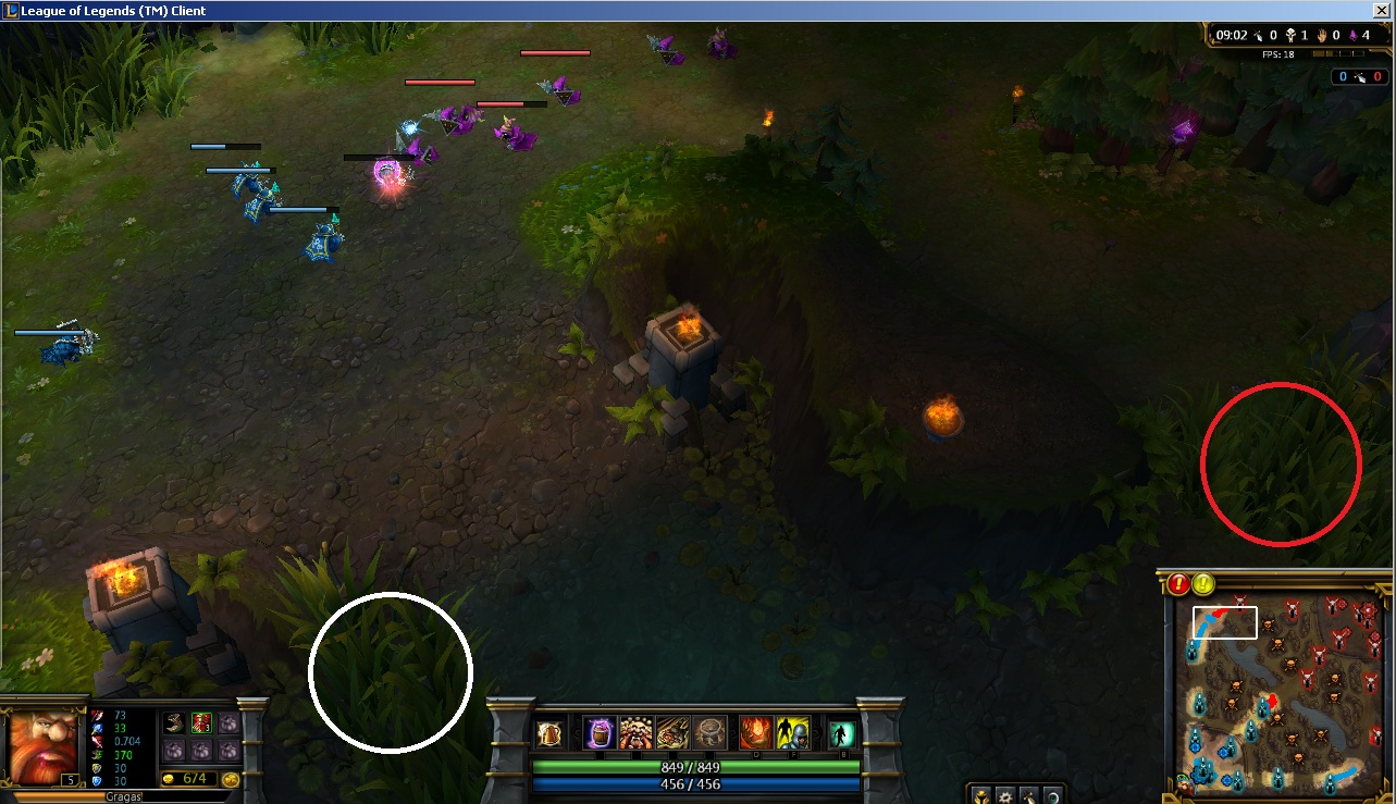 The red circle represents the area that a jungler starting at red will  likely come from to gank top. The white circle represents the ideal spot to  set up a