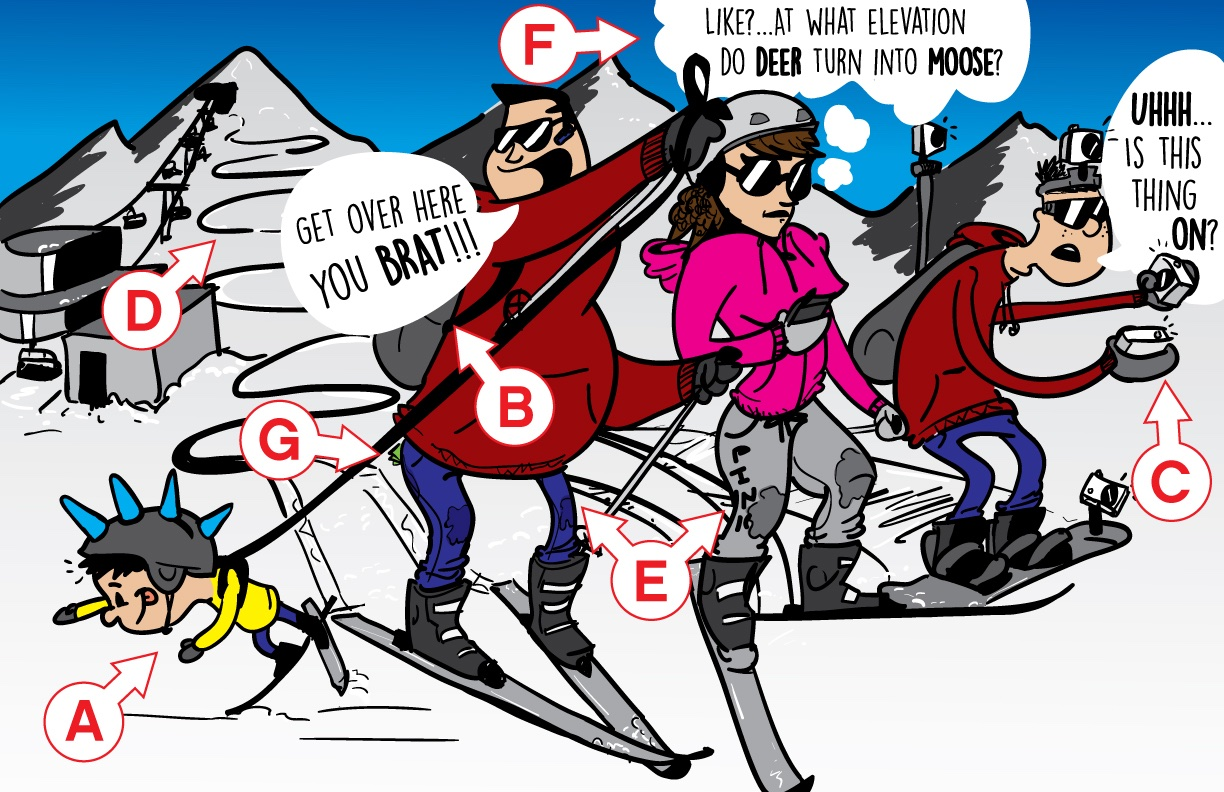 7 Signs You Might Be a Gaper—Ski Town Caricatures