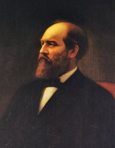 James Garfield Becomes President