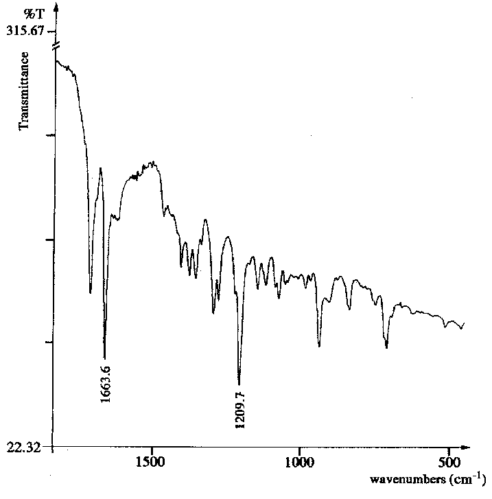 Infrared spectrum of synthetic b-haematin obtained under the conditions  described in the text.