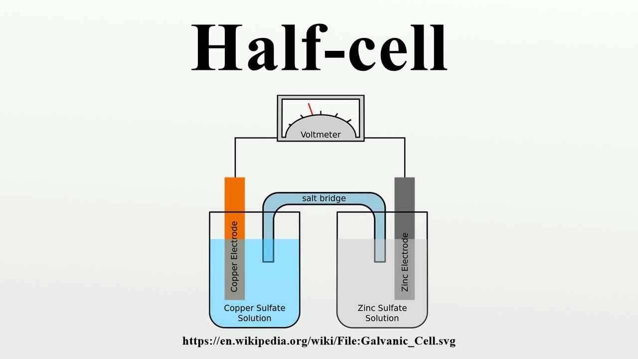 Half-cell