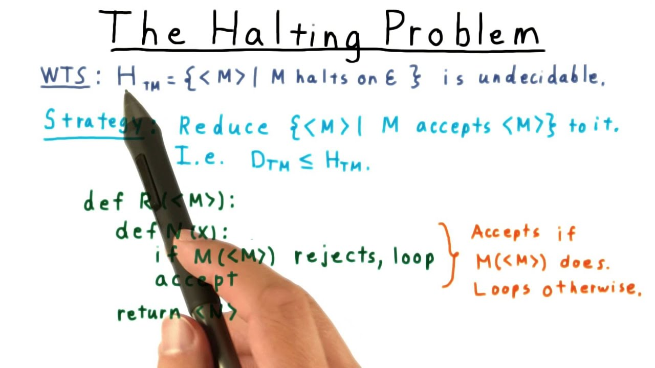 The Halting Problem - Georgia Tech - Computability, Complexity, Theory:  Computability