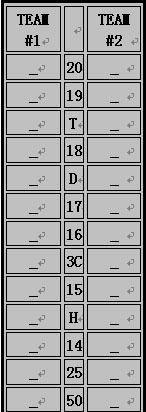 El juego: Cada equipo lanza tres dardos para tratar de alcanzar el más alto  puntaje basado en el objetivo que figuran en el cuadro de indicadores de  cada