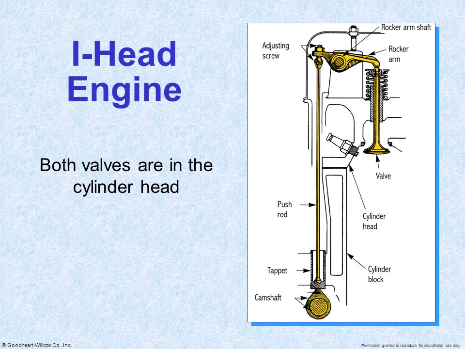 i-head engine
