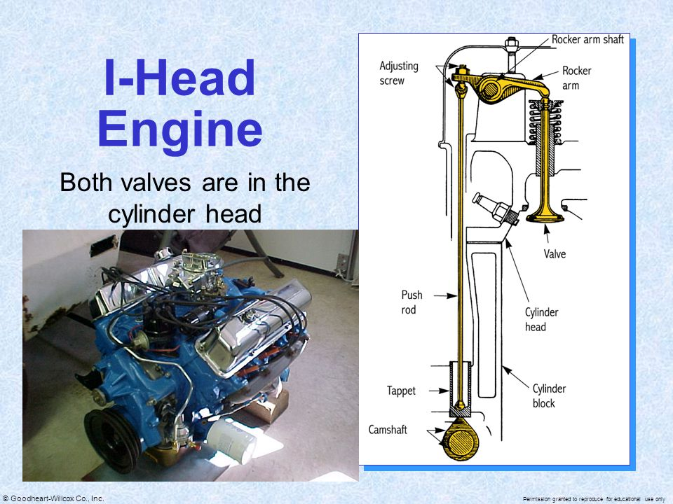 Both valves are in the cylinder head