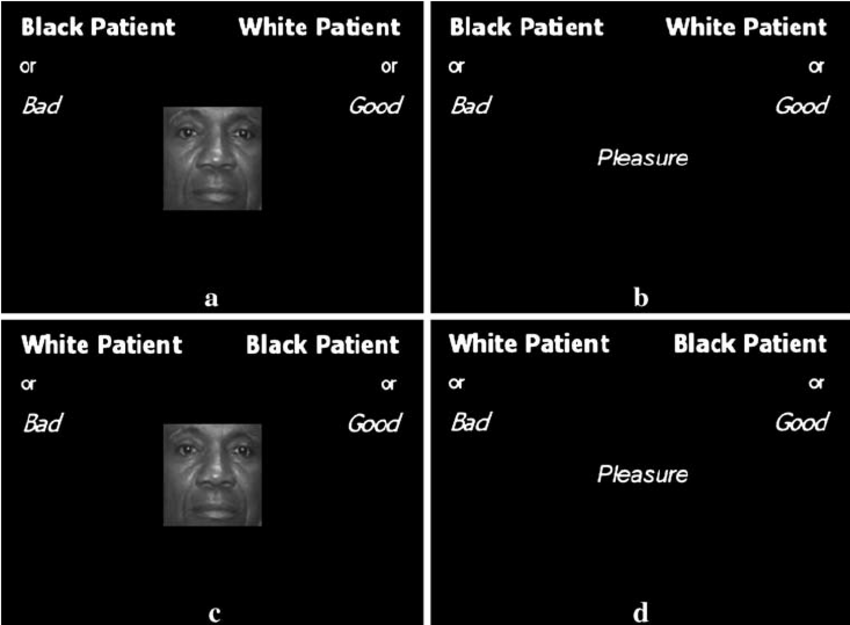 This figure displays sample screens and stimuli from the race preference  (black-white/good-bad) IAT. Sample screens a, b, c, and d represent  examples of