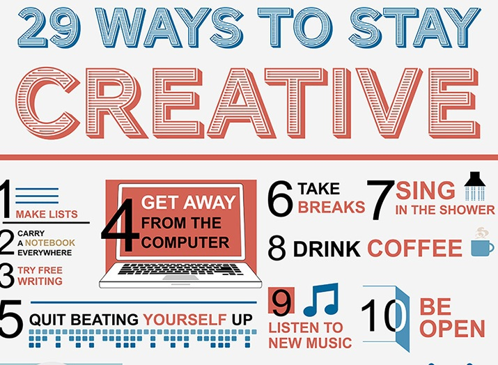 ideas for creative copywriting