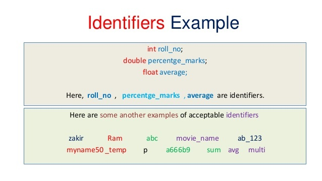 Again, Java is case-sensitive, so VALUE is a different identifier than  Value . Some examples of valid identifiers are-