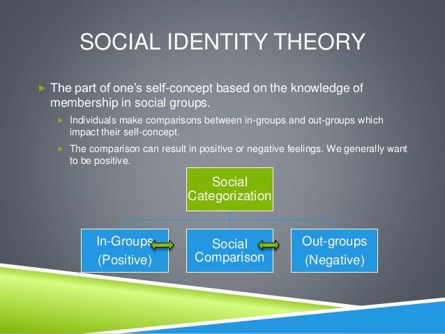 4. SOCIAL IDENTITY THEORY
